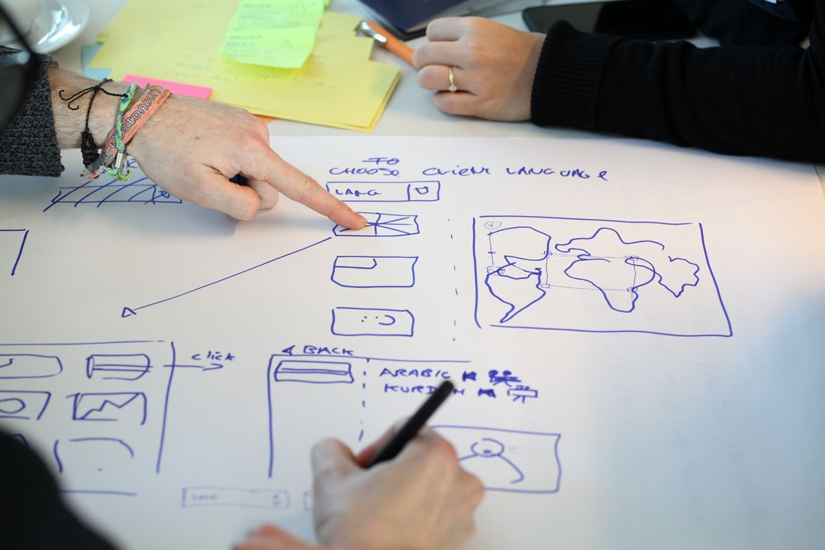 hand-drawn wireframes